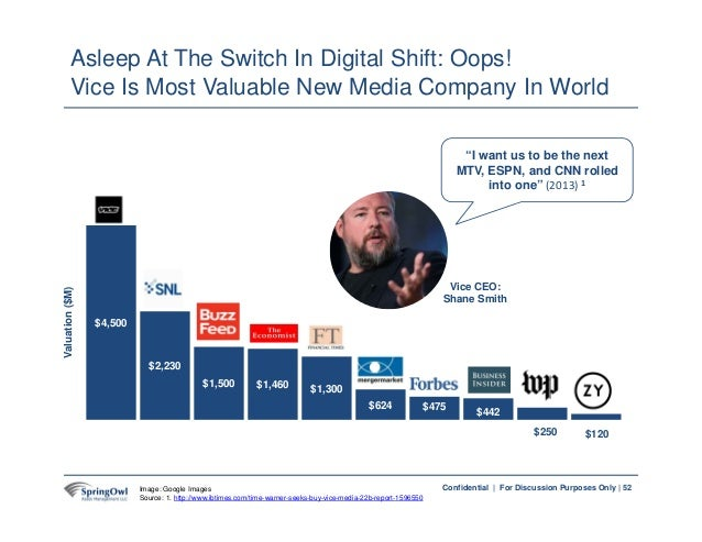 52Confidential | For Discussion Purposes Only | Valuation($M)Asleep At The Switch In Digital Shift: Oops! Vice Is Most Val...