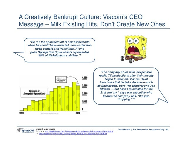 63Confidential | For Discussion Purposes Only | A Creatively Bankrupt Culture: Viacom's CEO Message – Milk Existing Hits, ...