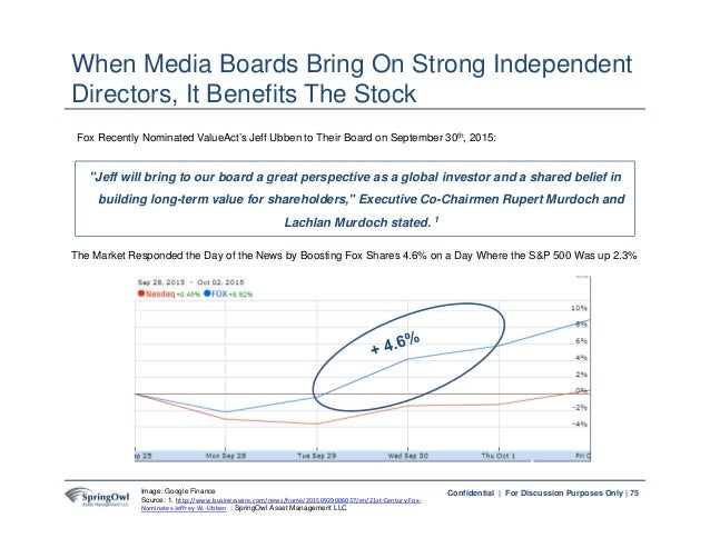 75Confidential | For Discussion Purposes Only | 75 When Media Boards Bring On Strong Independent Directors, It Benefits Th...