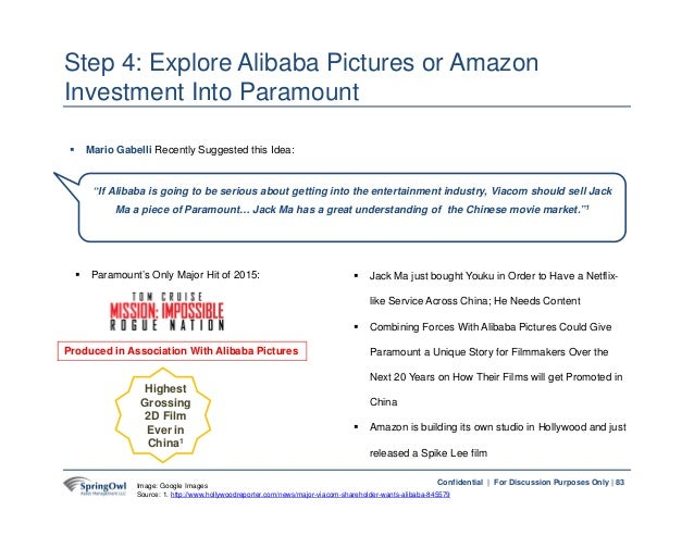 83Confidential | For Discussion Purposes Only |  Mario Gabelli Recently Suggested this Idea: Step 4: Explore Alibaba Pict...