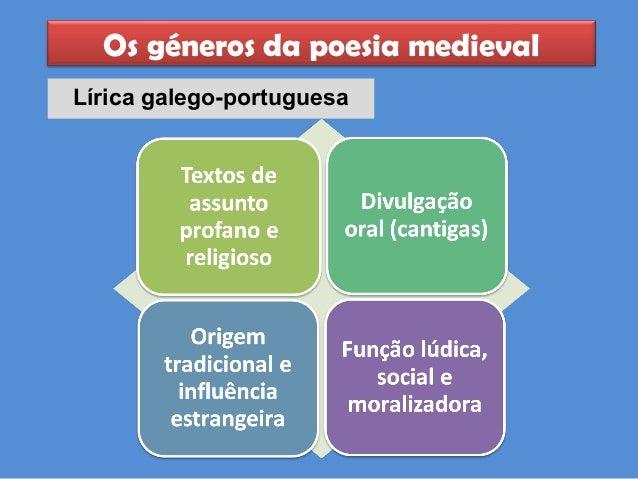 Os géneros da poesia medieval  Lírica galego-portuguesa