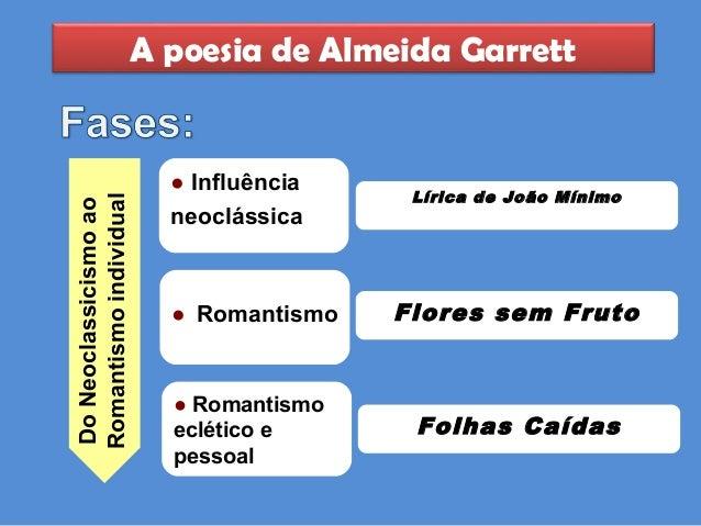 ● Influência neoclássica A poesia de Almeida Garrett Lírica de João Mínimo ● Romantismo ● Romantismo eclético e pessoal Fl...