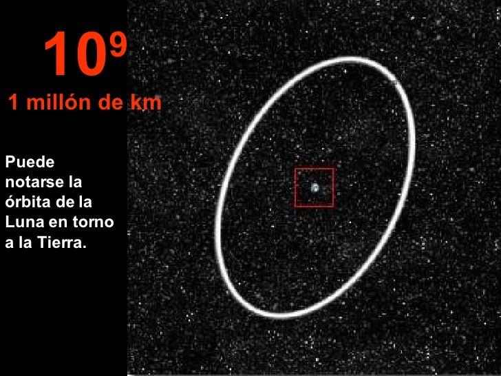 Puede notarse la órbita de la Luna en torno a la Tierra.  10 9 1 millón de km