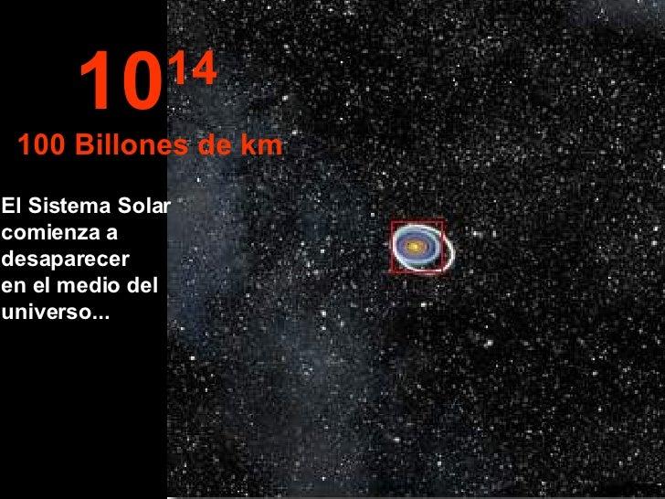 10 14   100 Billones de km El Sistema Solar comienza a desaparecer  en el medio del universo...