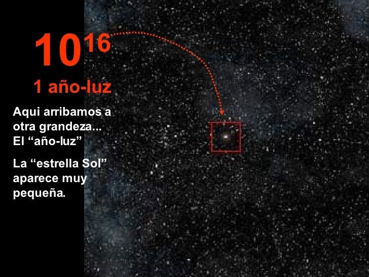 """Aqui arribamos a otra grandeza...  El """"año-luz"""" La """"estrella Sol"""" aparece muy pequeña. 10 16 1 año-luz"""