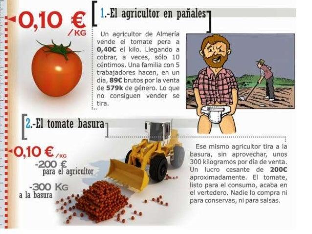 Viaje de un tomate