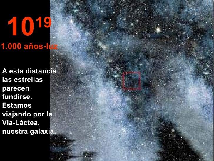 10 19 1.000 años-luz A esta distancia las estrellas parecen fundirse. Estamos viajando por la Via-Láctea, nuestra galaxia.