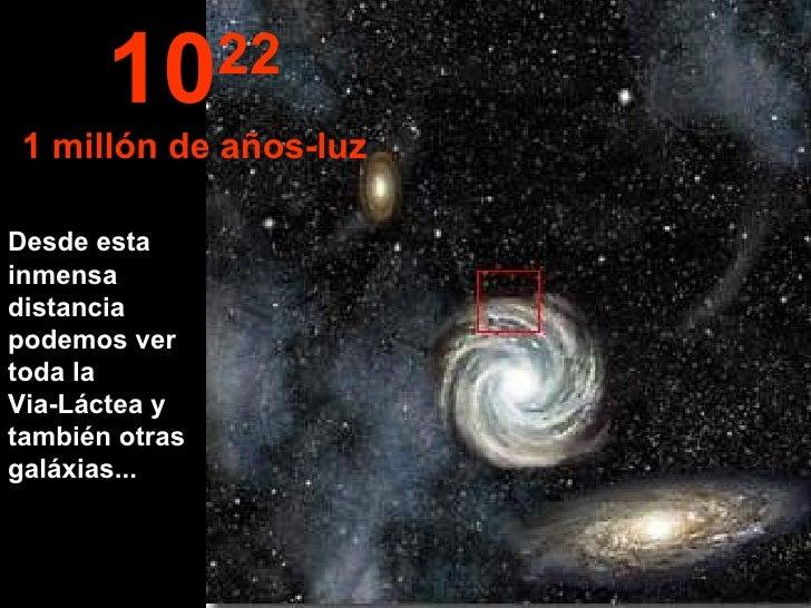 Desde esta inmensa distancia podemos ver toda la  Via-Láctea y también otras galáxias... 10 22 1 millón de años-luz