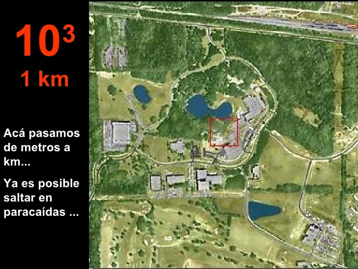Acá pasamos de metros a km... Ya es posible saltar en paracaídas ... 10 3 1 km