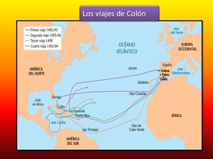 Los viajes de Cristóbal Colón