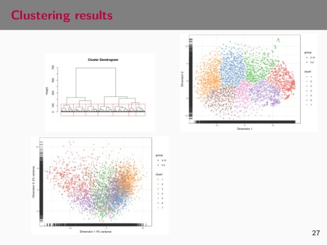 A short introduction to single-cell RNA-seq analyses