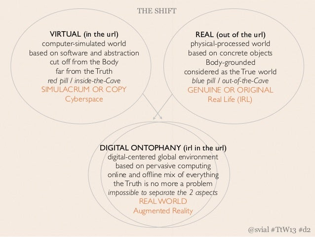 THE PROOF BY DESIGN    Theorizing Technology through Design is the way I undertake research on Technology. I love designer...