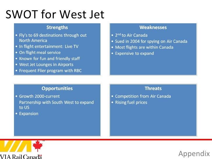 Westjet Swot Analysis Essay