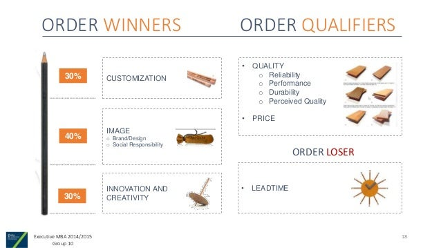 tqm order winner and order Order winning 1 1 order winning a discussion of order winning criteria michael d akers beng(hons) dms ceng miee 2 2 order winning criteria according to hill, manufacturing's' strategic task is to provide, better than the manufacturing functions of competitors, those criteria which enable the products involved to win orders in the market place it is necessary here to define the difference.