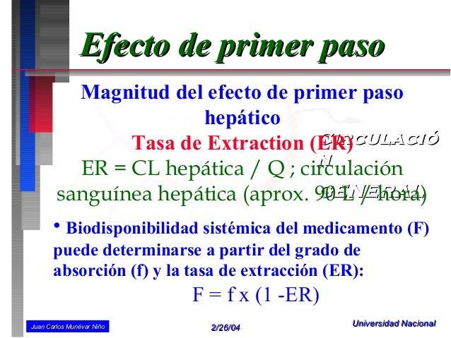 Efecto de primer paso           Magnitud del efecto de primer paso                           hepático                 Tasa...