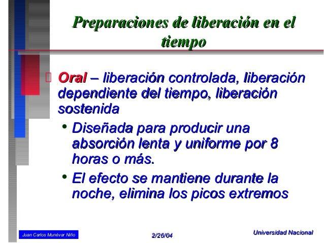 Preparaciones de liberación en el                                  tiempo               Oral – liberación controlada, libe...