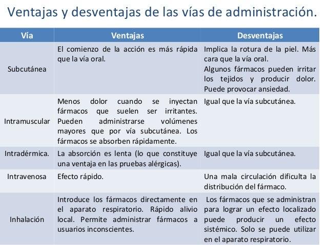 Vias de administración [autoguardado]