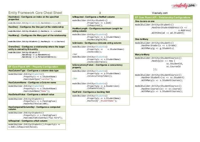 Viastudy ef core_cheat_sheet