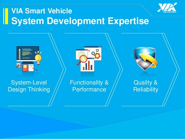 Via Mobile360 Surround View Smart Transportation