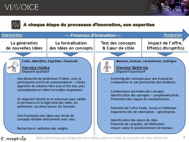 3 A chaque étape du processus d'innovation, son expertise La génération de nouvelles idées La formalisation des idées en c...
