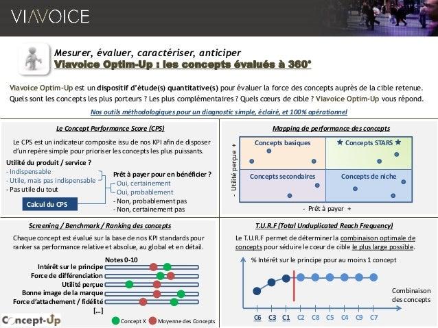 6 Mesurer, évaluer, caractériser, anticiper Viavoice Optim-Up : les concepts évalués à 360° Viavoice Optim-Up est un dispo...