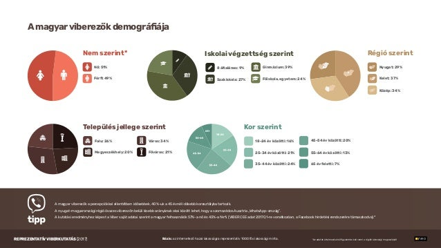 Társkereső ügynökség demográfia