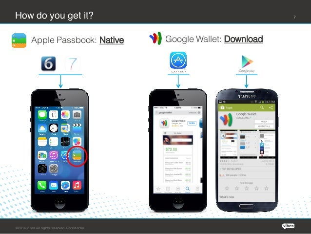 Vibes: The ABCs of Google Wallet and Apple's Passbook