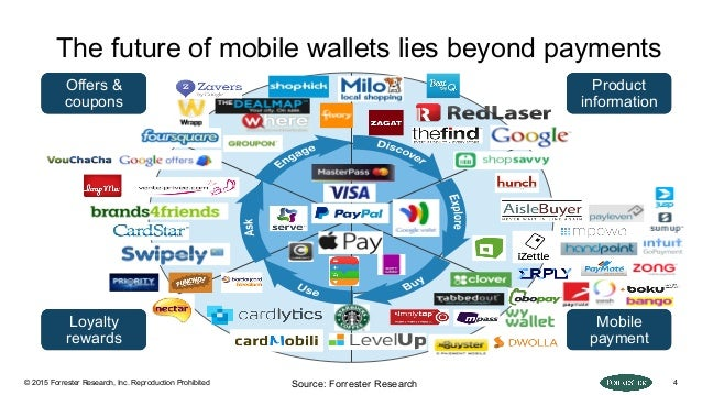 mobile wallet research paper Technical paper search toward a mobile digital wallet mobile phones have now made their way into a large fraction of pockets and  this research report is.