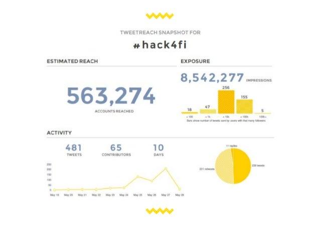 Hack4FinancialInclusion Final Report
