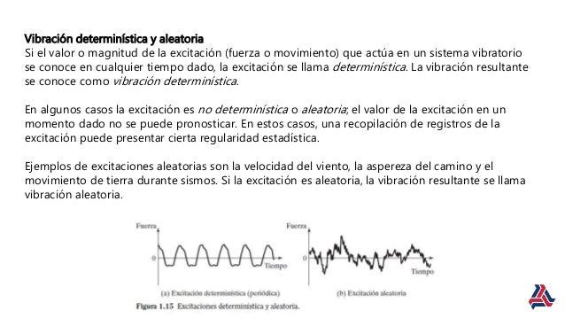 Vibración no periódica