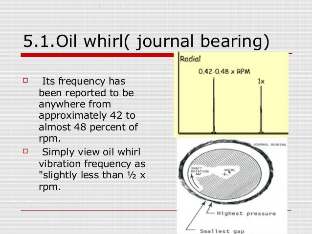 5.1.Oil whirl( journal bearing) Its frequency hasbeen reported to beanywhere fromapproximately 42 toalmost 48 percent ofr...