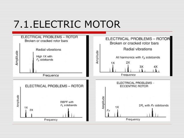 7.1.ELECTRIC MOTOR
