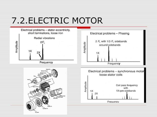 7.2.ELECTRIC MOTOR