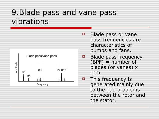 9.Blade pass and vane passvibrations Blade pass or vanepass frequencies arecharacteristics ofpumps and fans. Blade pass ...