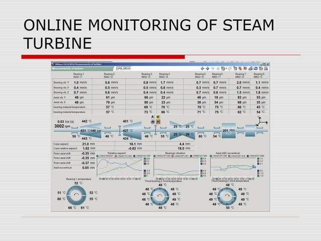 VIBRATION EXCITATION SOURCE IN TURBINE