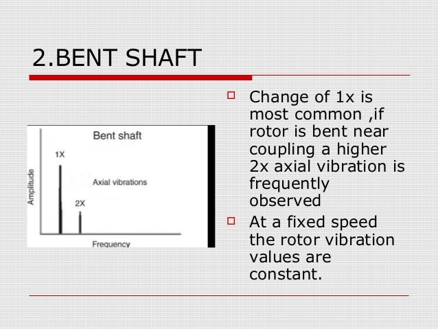 2.BENT SHAFT Change of 1x ismost common ,ifrotor is bent nearcoupling a higher2x axial vibration isfrequentlyobserved At...
