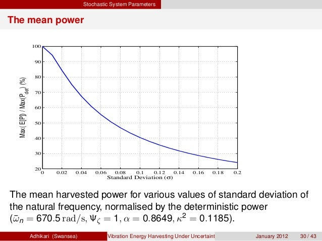 energy harvesting from vibration This paper reviews work at the university of southampton and its spin-out  company perpetuum towards the use of vibration energy harvesting in real.