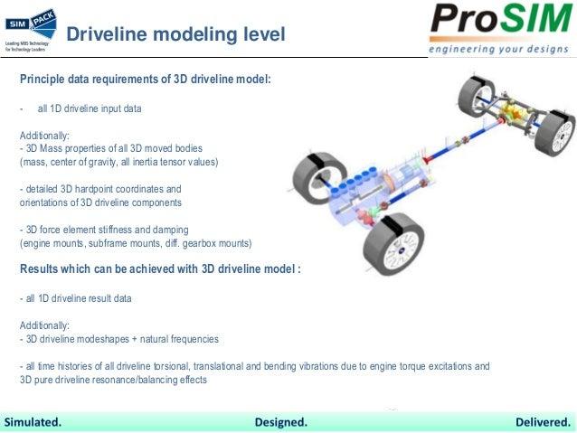 Vibration Analysis of Drivelines using MBD