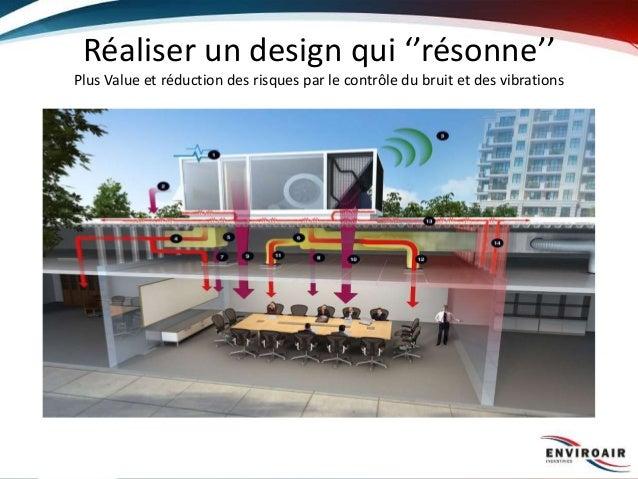Réaliser un design qui ''résonne'' Plus Value et réduction des risques par le contrôle du bruit et des vibrations