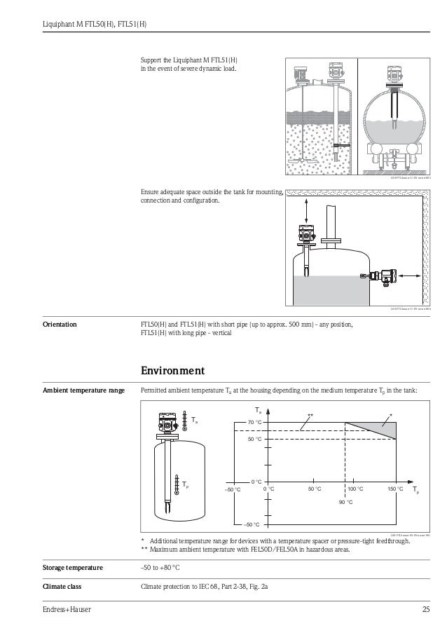 level limit switch for liquidsliquiphant t ftl20 25 638?cb=1367276782 level limit switch for liquids liquiphant t ftl20 ftl51 wiring diagram at bayanpartner.co