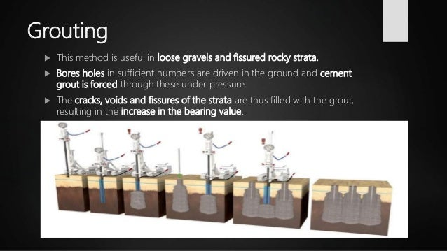 Grouting  This method is useful in loose gravels and fissured rocky strata.  Bores holes in sufficient numbers are drive...