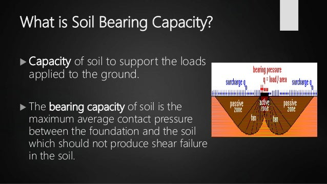 What is Soil Bearing Capacity?  Capacity of soil to support the loads applied to the ground.  The bearing capacity of so...