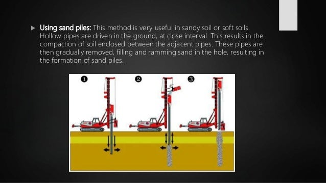  Using sand piles: This method is very useful in sandy soil or soft soils. Hollow pipes are driven in the ground, at clos...