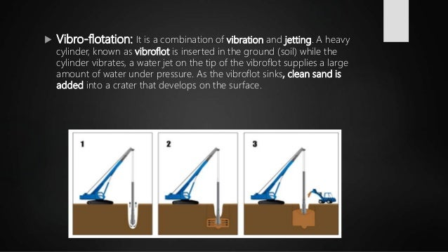  Vibro-flotation: It is a combination of vibration and jetting. A heavy cylinder, known as vibroflot is inserted in the g...