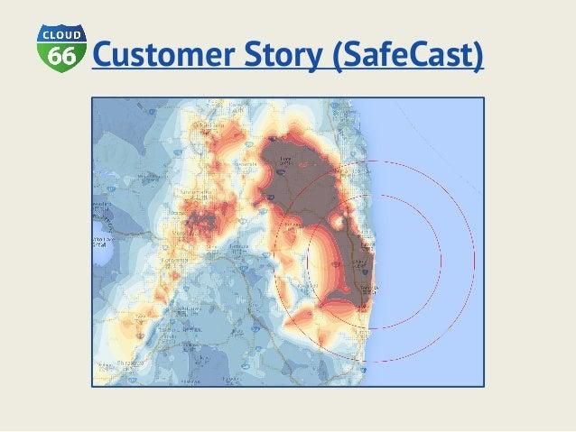 Customer Story (SafeCast)