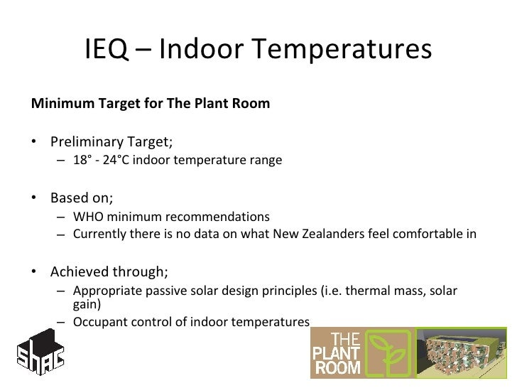 Recommended Room Temperature Nz