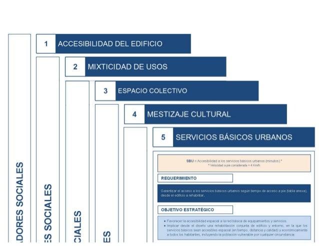INDICADORES SOCIALES PARA UNA REHABILITACIÓN SOSTENIBLE.  Slide 3