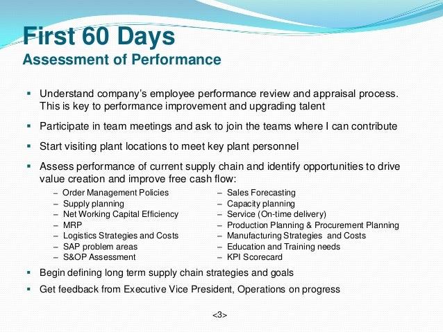 Performance Improvement Plan. Employee Performance Improvement Plan ...