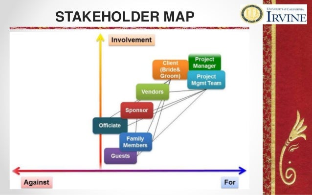 stakeholder analysis in hotel The analysis is based on a longitudinal data set that includes over 400 uk listed  companies the determinants of corporate charitable.