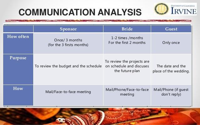 Plan A Wedding.Japahindi Wedding Project Management Plan